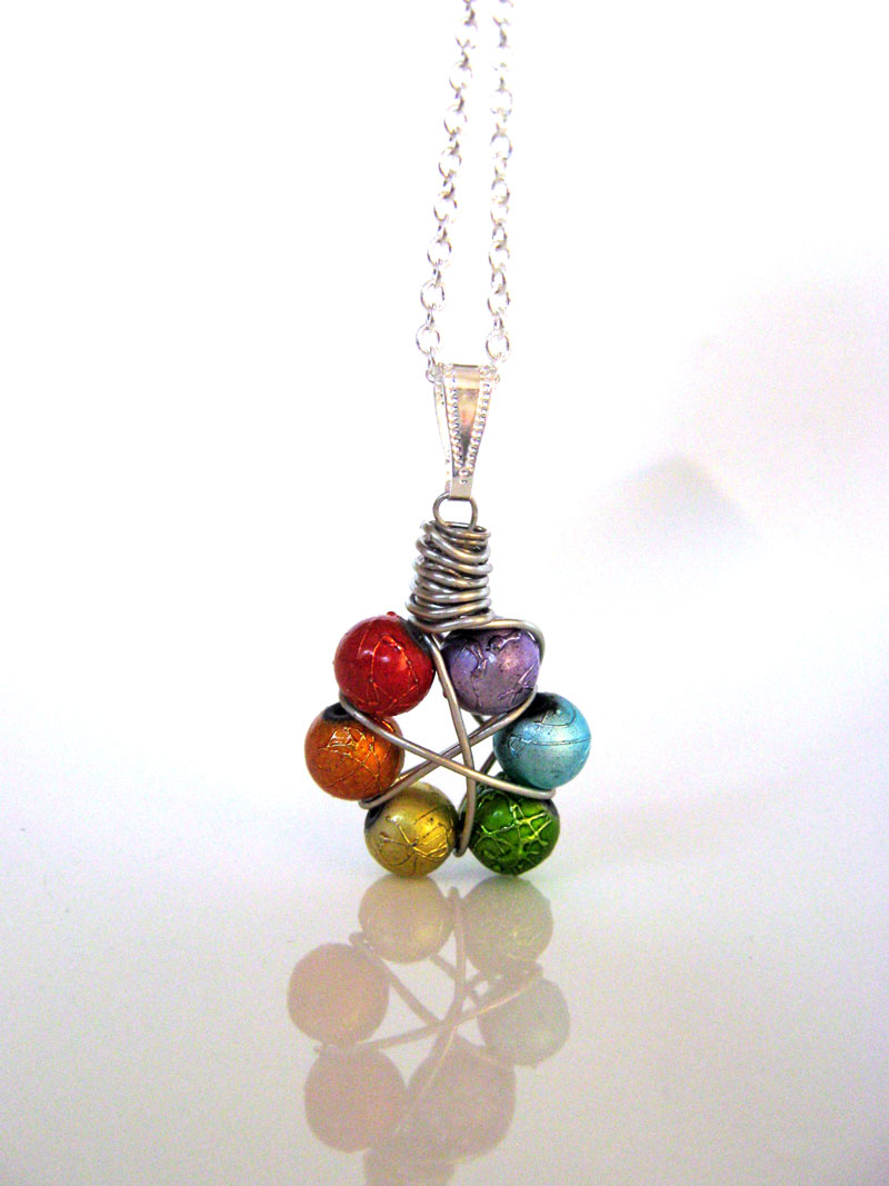 Wire wrapped pendants tutorial for beginners moms and crafters you can customize it any way you want by using different beads and being creative with the wrapping it has an intricate artsy and even boho vibe to it aloadofball Gallery